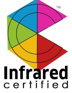 Infrared certified home inspector in Winston Salem NC